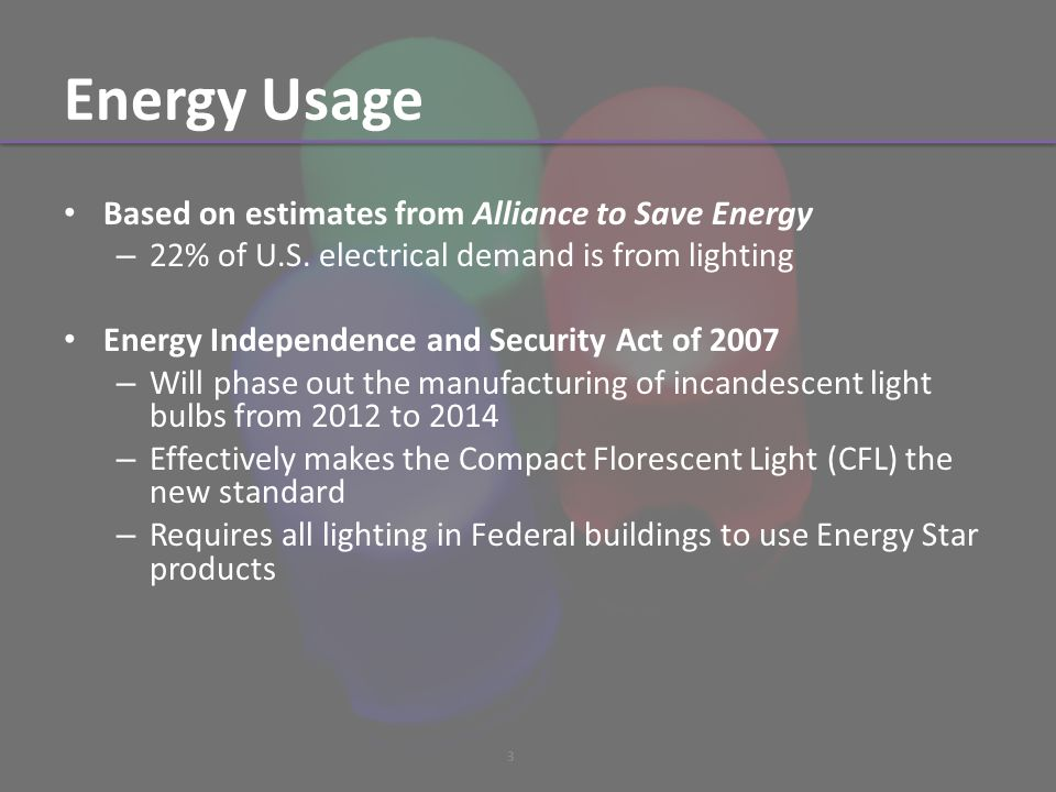 Energy Usage Based on estimates from Alliance to Save Energy – 22% of U.S.