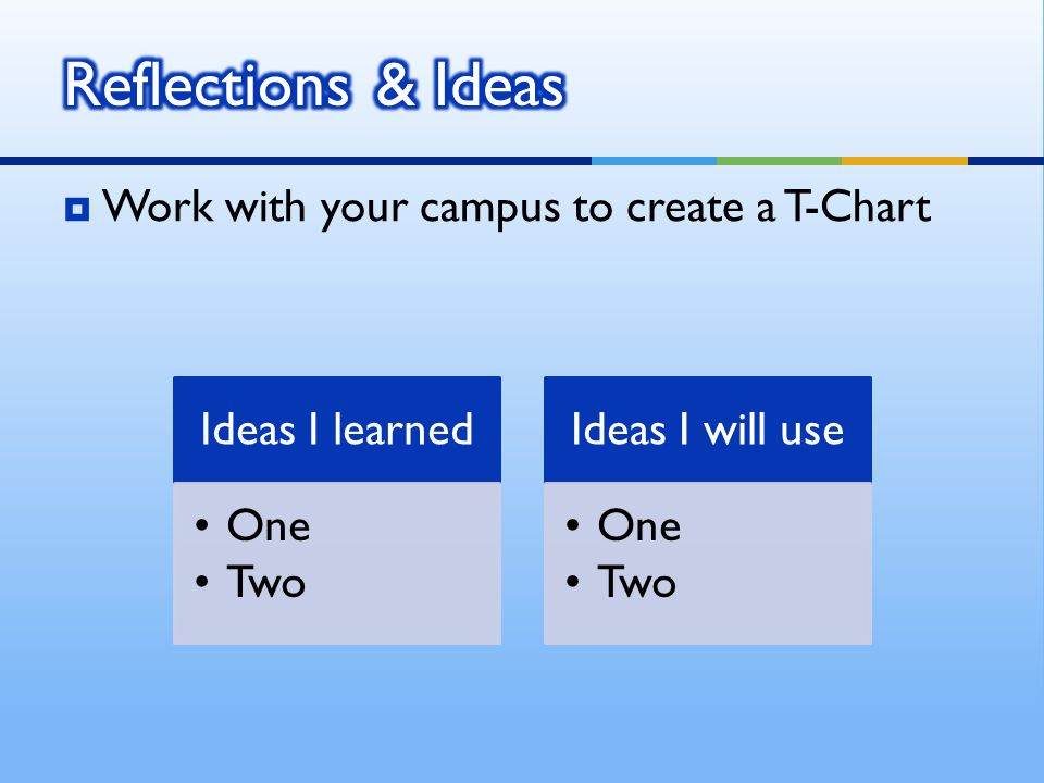 Work with your campus to create a T-Chart Ideas I learned One Two Ideas I will use One Two