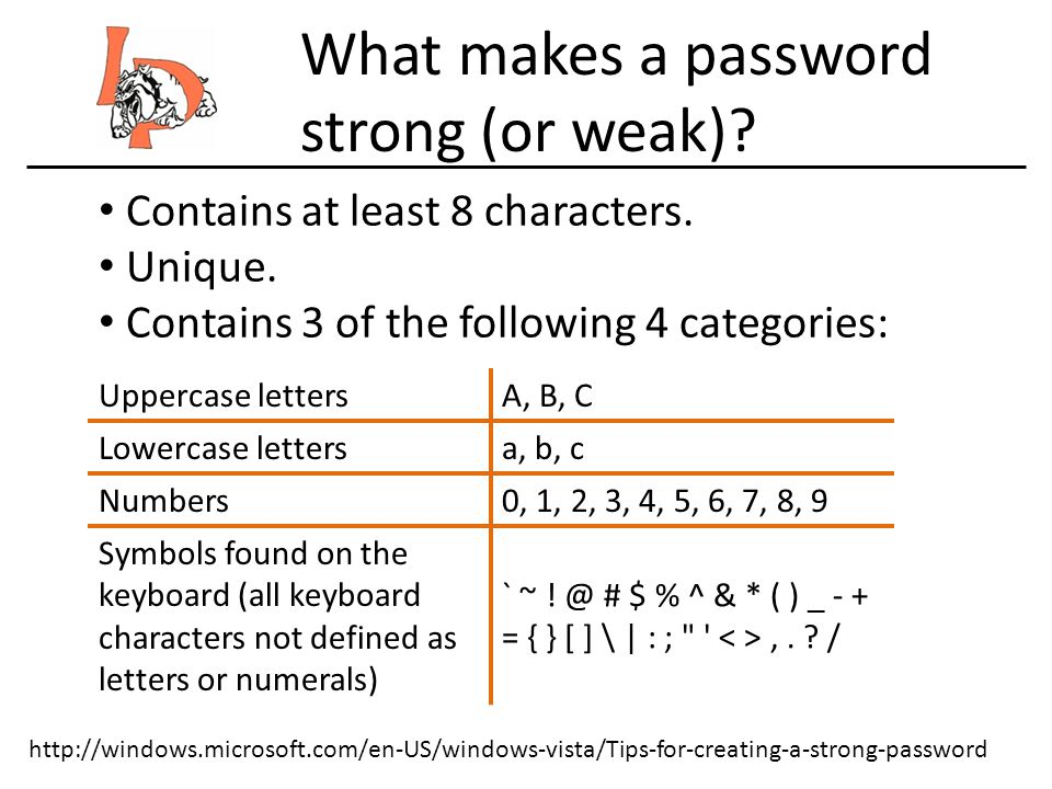 http://windows.microsoft.com/en-US/windows-vista/Tips-for-creating-a-strong-password What makes a password strong (or weak).