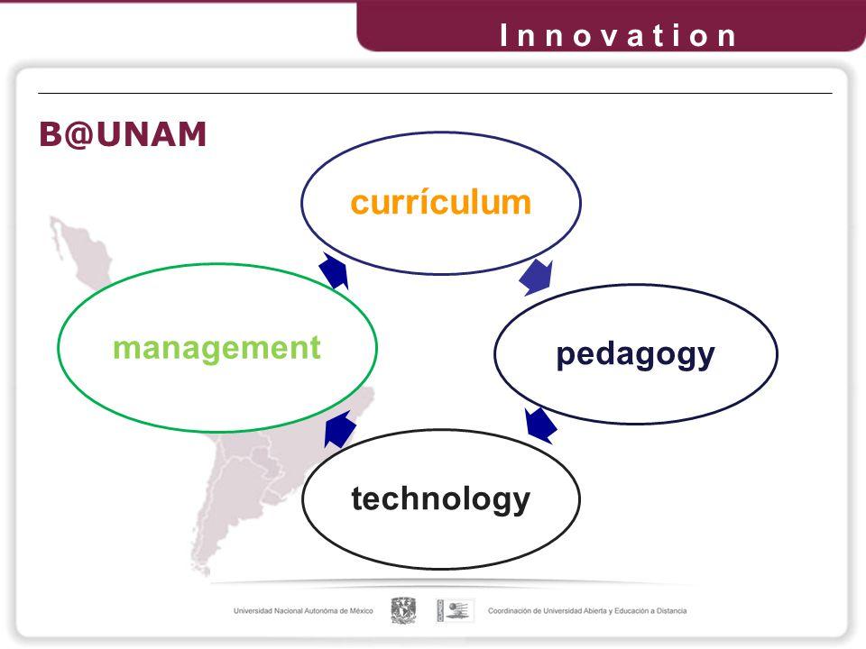 B@UNAM currículum pedagogytechnology management I n n o v a t i o n