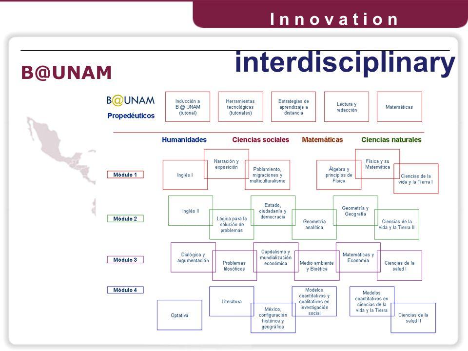 B@UNAM interdisciplinary I n n o v a t i o n