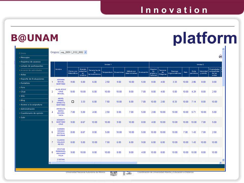 B@UNAM platform I n n o v a t i o n