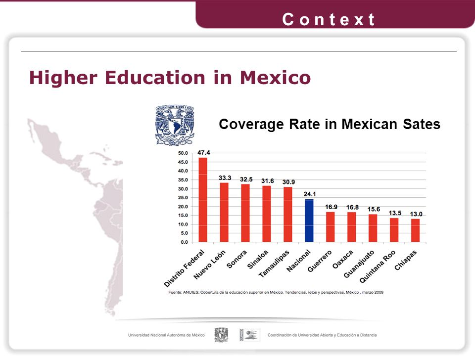 C o n t e x t Higher Education in Mexico Coverage Rate in Mexican Sates