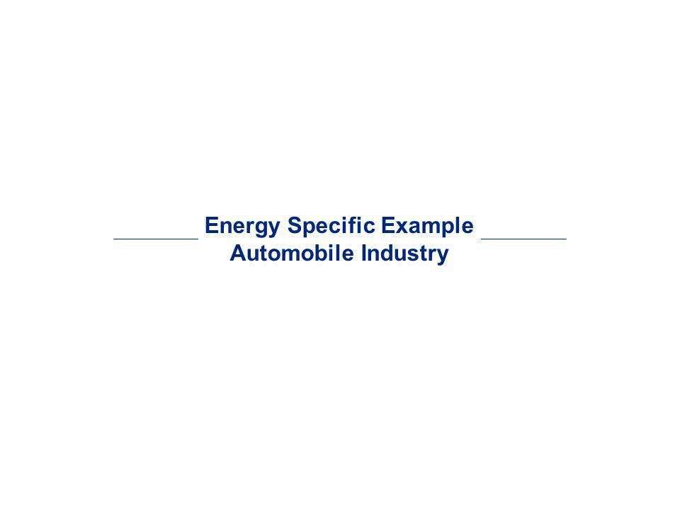 Energy Specific Example Automobile Industry