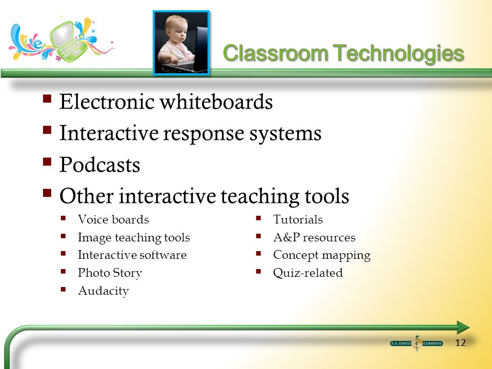 12 Electronic whiteboards Interactive response systems Podcasts Other interactive teaching tools Voice boards Image teaching tools Interactive software Photo Story Audacity Tutorials A&P resources Concept mapping Quiz-related