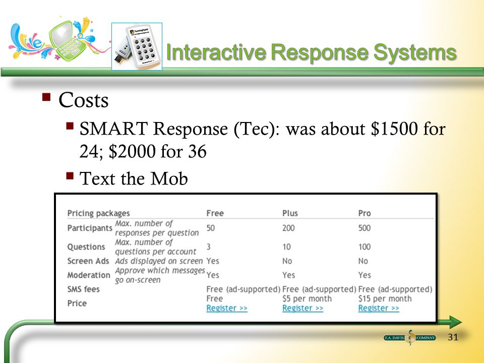 31 Costs SMART Response (Tec): was about $1500 for 24; $2000 for 36 Text the Mob