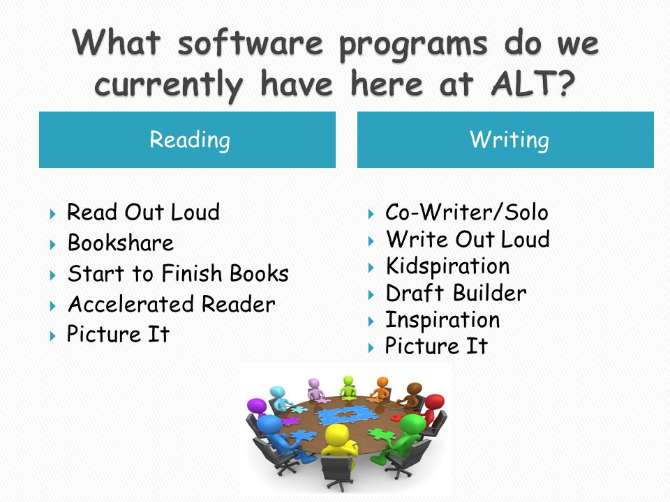 ReadingWriting Read Out Loud Bookshare Start to Finish Books Accelerated Reader Picture It Co-Writer/Solo Write Out Loud Kidspiration Draft Builder Inspiration Picture It