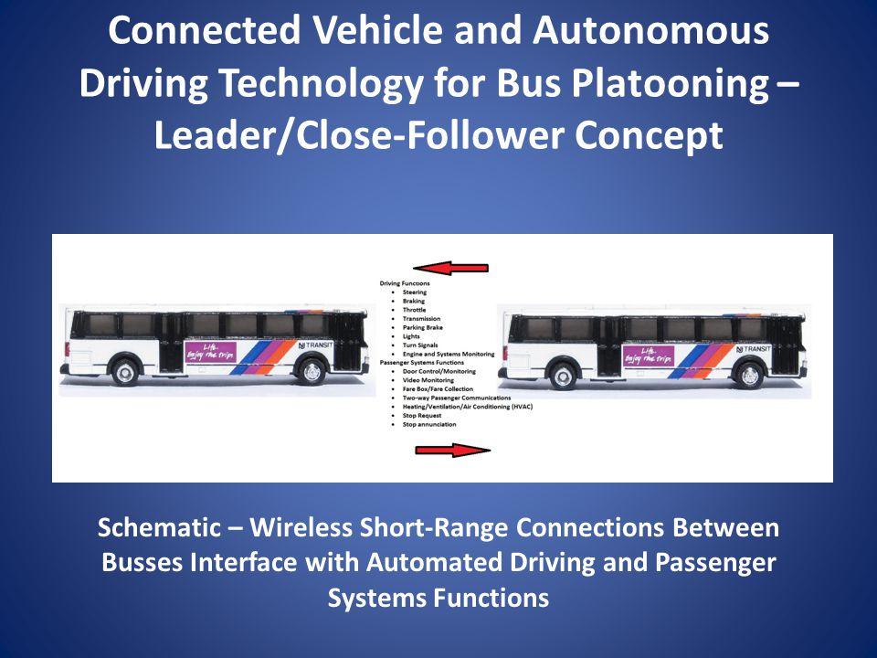 Connected Vehicle and Autonomous Driving Technology for Bus Platooning – Leader/Close-Follower Concept Schematic – Wireless Short-Range Connections Be