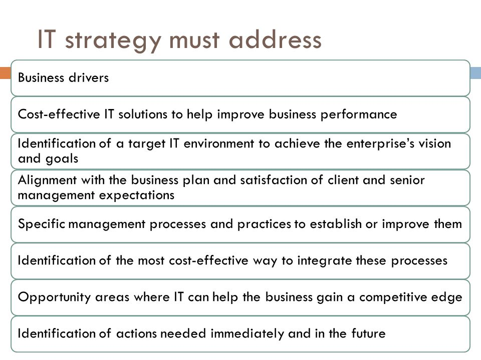 IT strategy must address 4 Business driversCost-effective IT solutions to help improve business performance Identification of a target IT environment to achieve the enterprises vision and goals Alignment with the business plan and satisfaction of client and senior management expectations Specific management processes and practices to establish or improve themIdentification of the most cost-effective way to integrate these processesOpportunity areas where IT can help the business gain a competitive edgeIdentification of actions needed immediately and in the future