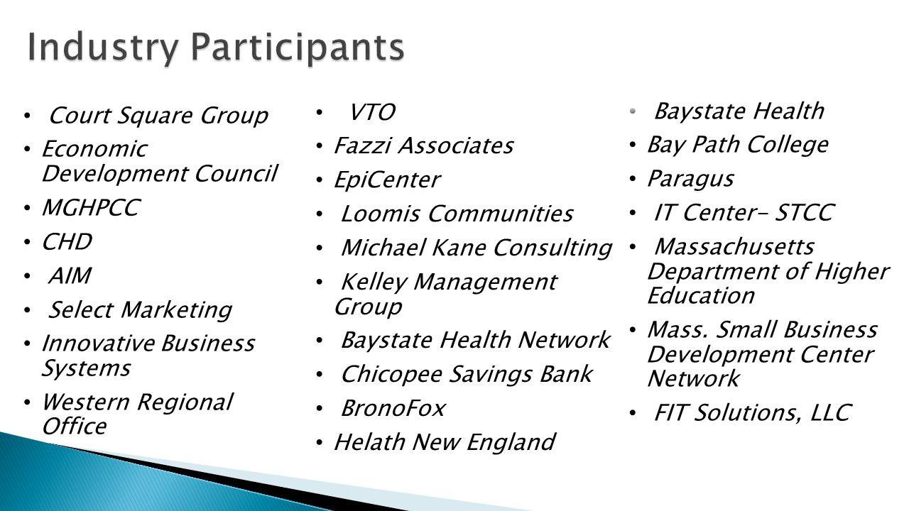 VTO Fazzi Associates EpiCenter Loomis Communities Michael Kane Consulting Kelley Management Group Baystate Health Network Chicopee Savings Bank BronoF