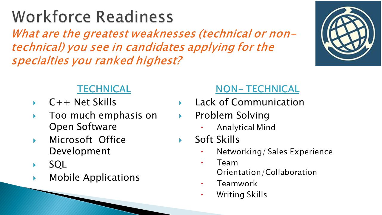 What are the greatest weaknesses (technical or non- technical) you see in candidates applying for the specialties you ranked highest? TECHNICAL C++ Ne