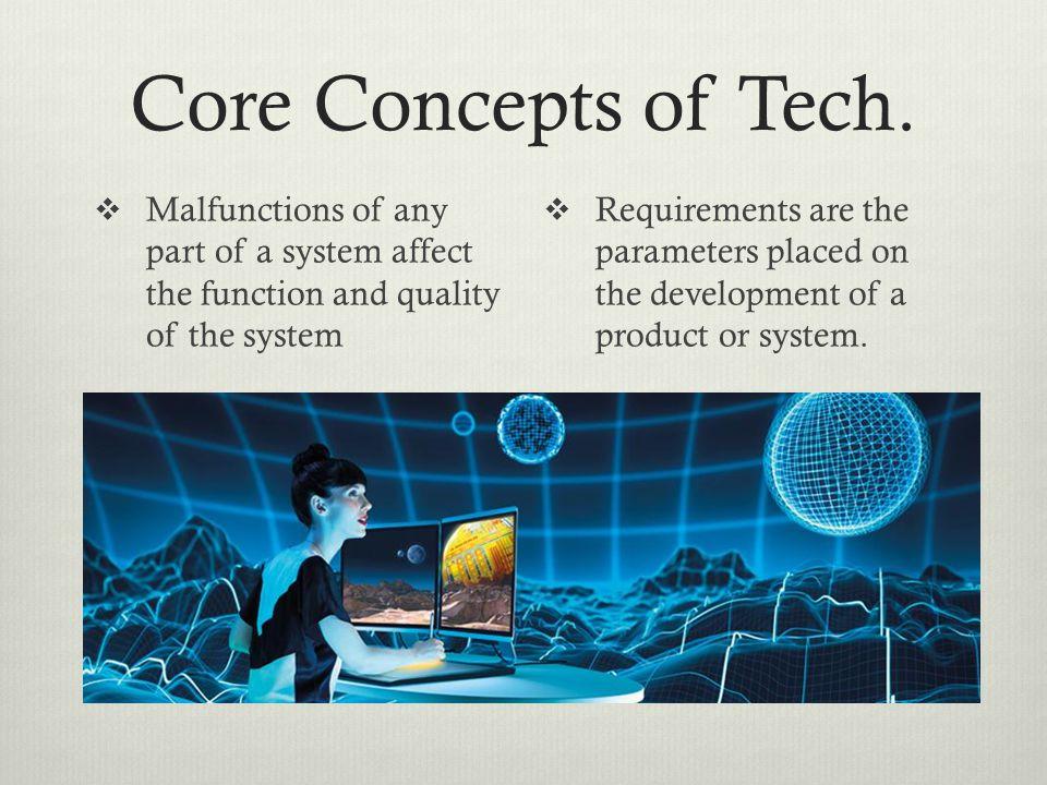 Core Concepts of Tech.