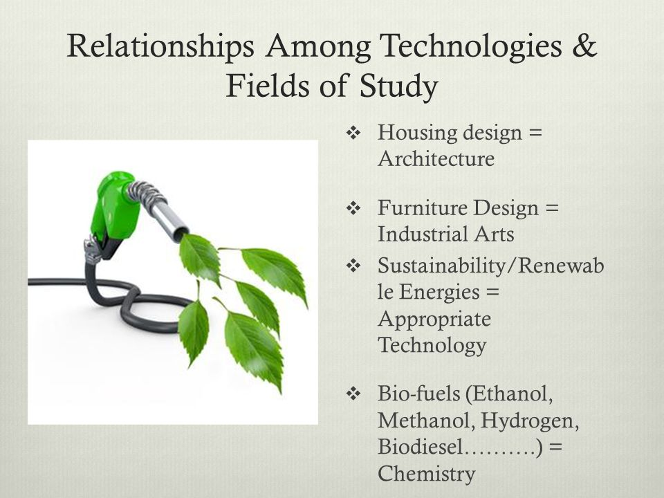 Relationships Among Technologies & Fields of Study Housing design = Architecture Furniture Design = Industrial Arts Sustainability/Renewab le Energies = Appropriate Technology Bio-fuels (Ethanol, Methanol, Hydrogen, Biodiesel……….) = Chemistry