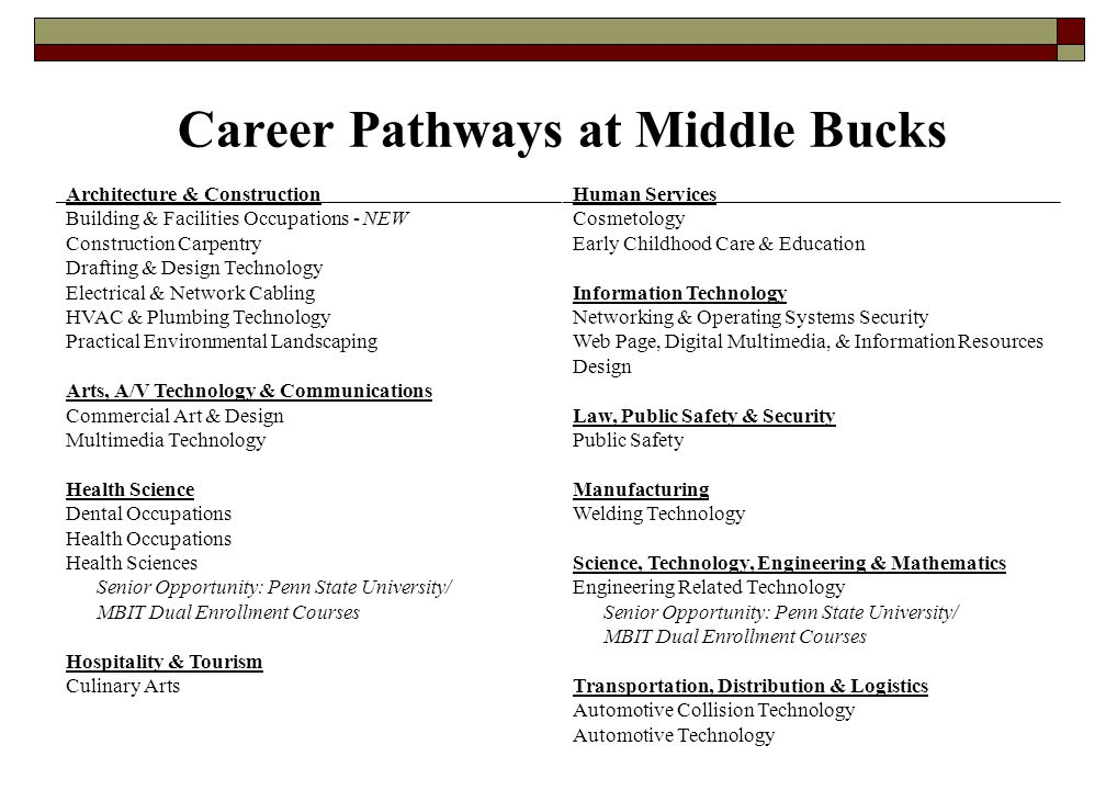 Career Pathways at Middle Bucks Architecture & Construction Building & Facilities Occupations - NEW Construction Carpentry Drafting & Design Technolog