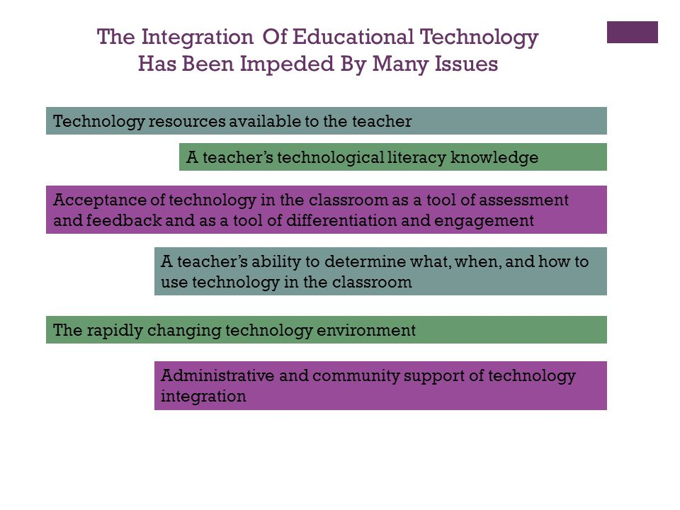 The Integration Of Educational Technology Has Been Impeded By Many Issues Administrative and community support of technology integration Technology resources available to the teacher A teachers technological literacy knowledge Acceptance of technology in the classroom as a tool of assessment and feedback and as a tool of differentiation and engagement A teachers ability to determine what, when, and how to use technology in the classroom The rapidly changing technology environment