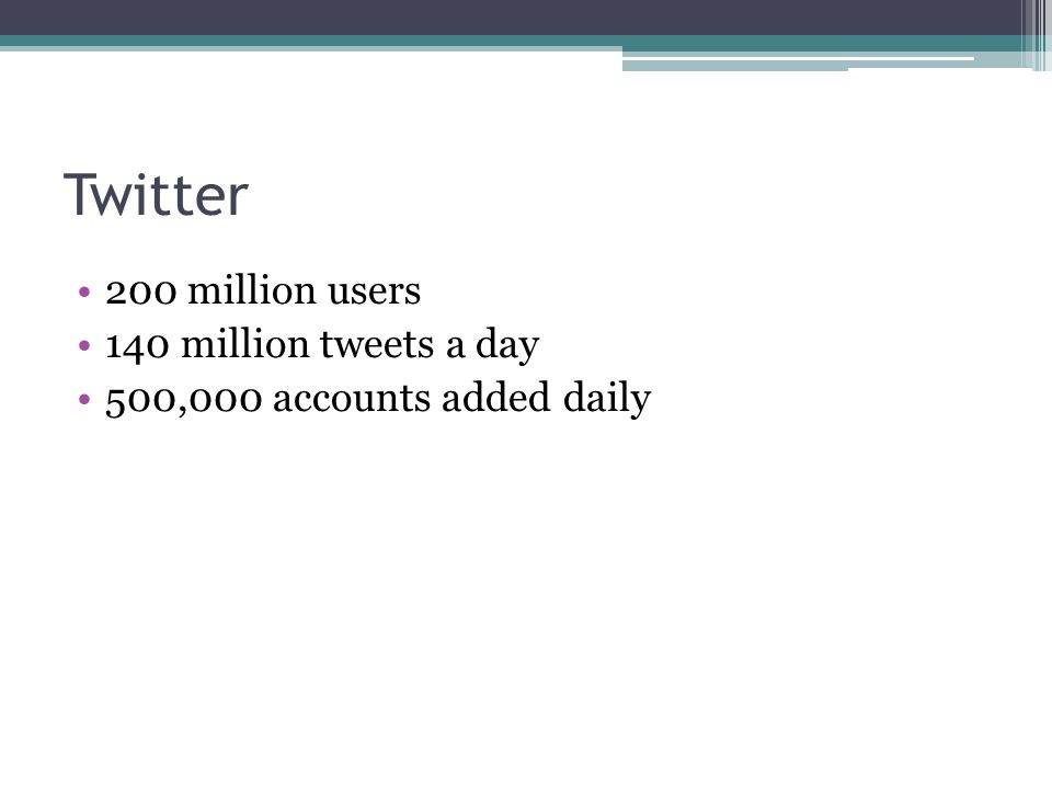 Twitter 200 million users 140 million tweets a day 500,000 accounts added daily