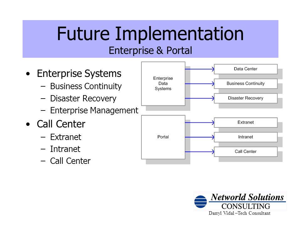 Darryl Vidal –Tech Consultant Future Implementation Enterprise & Portal Enterprise Systems –Business Continuity –Disaster Recovery –Enterprise Managem