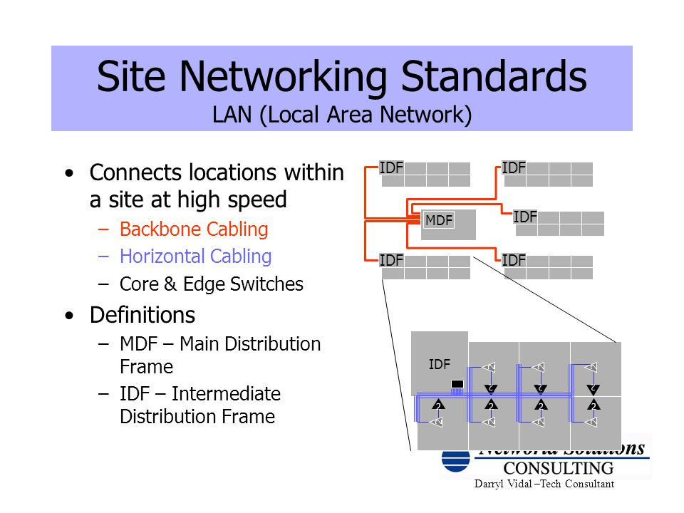 Darryl Vidal –Tech Consultant WAN Connectivity Wide Area Network Connects distant sites via telecommunications links Every school in the district is connected to the WAN The WAN is connected to the Internet School Sites 1Gbps Internet 100 Mbps