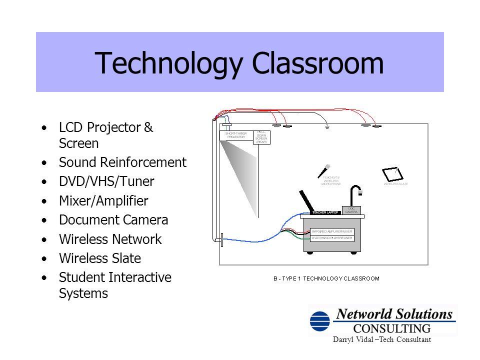 Darryl Vidal –Tech Consultant Technology Classroom LCD Projector & Screen Sound Reinforcement DVD/VHS/Tuner Mixer/Amplifier Document Camera Wireless N