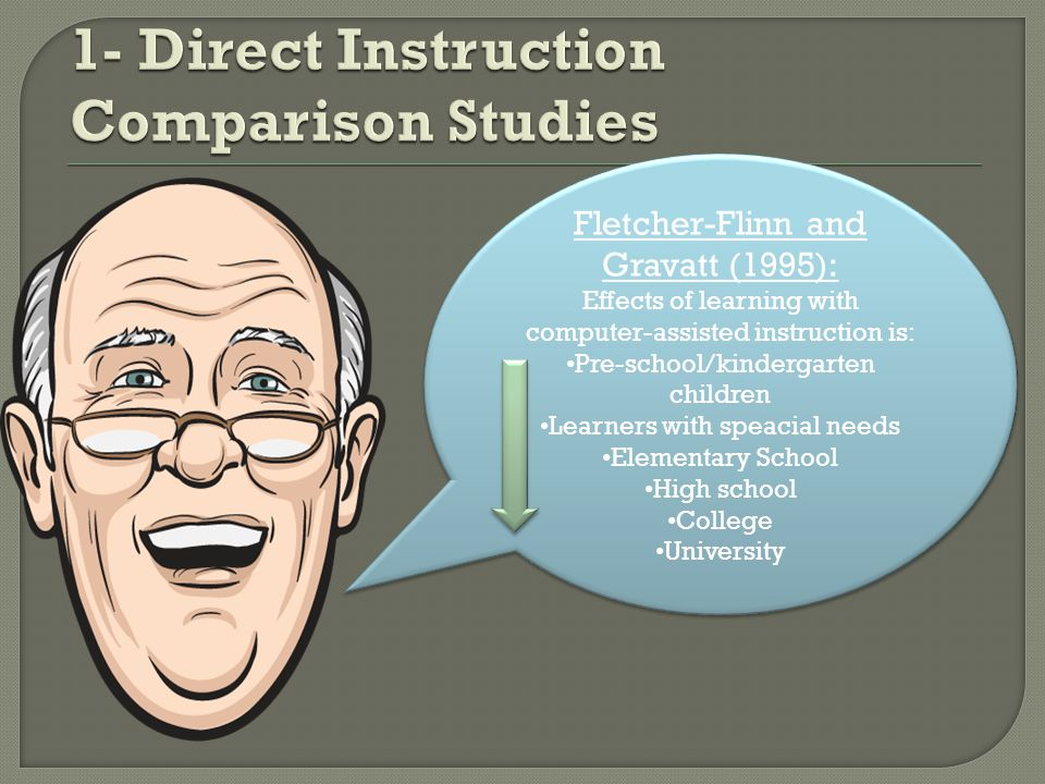 Fletcher-Flinn and Gravatt (1995): Effects of learning with computer-assisted instruction is: Pre-school/kindergarten children Learners with speacial needs Elementary School High school College University Fletcher-Flinn and Gravatt (1995): Effects of learning with computer-assisted instruction is: Pre-school/kindergarten children Learners with speacial needs Elementary School High school College University