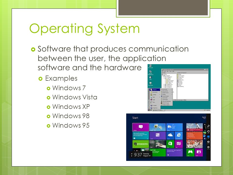 Operating System Software that produces communication between the user, the application software and the hardware Examples Windows 7 Windows Vista Win