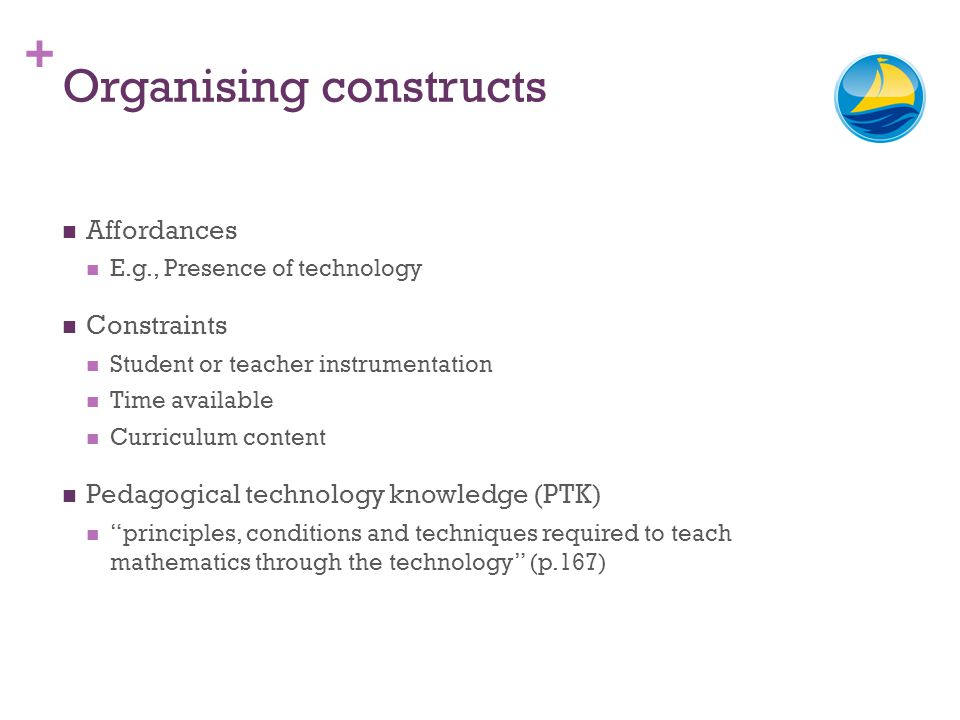 + Organising constructs Affordances E.g., Presence of technology Constraints Student or teacher instrumentation Time available Curriculum content Pedagogical technology knowledge (PTK) principles, conditions and techniques required to teach mathematics through the technology (p.167)