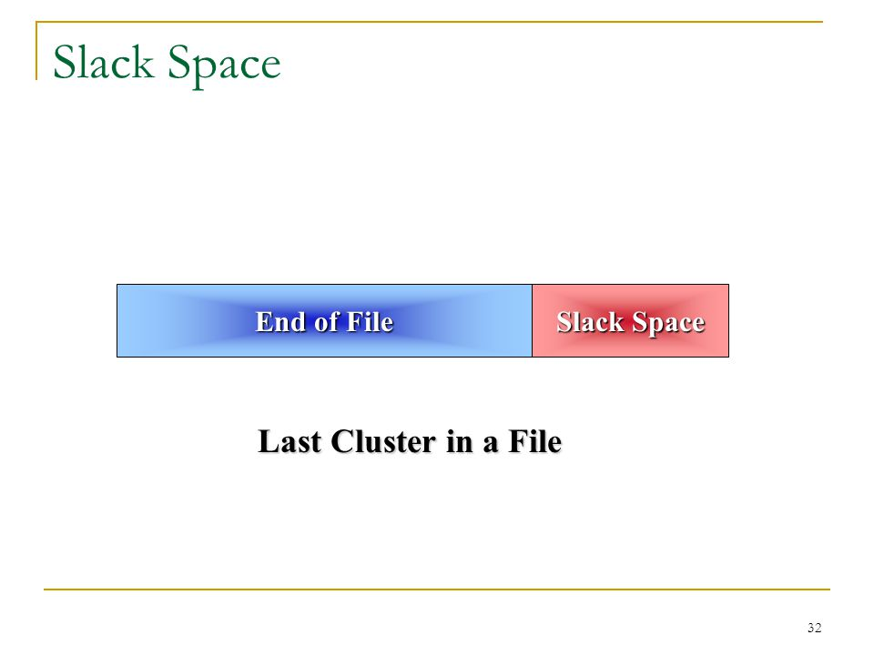 32 Slack Space End of File Slack Space Last Cluster in a File