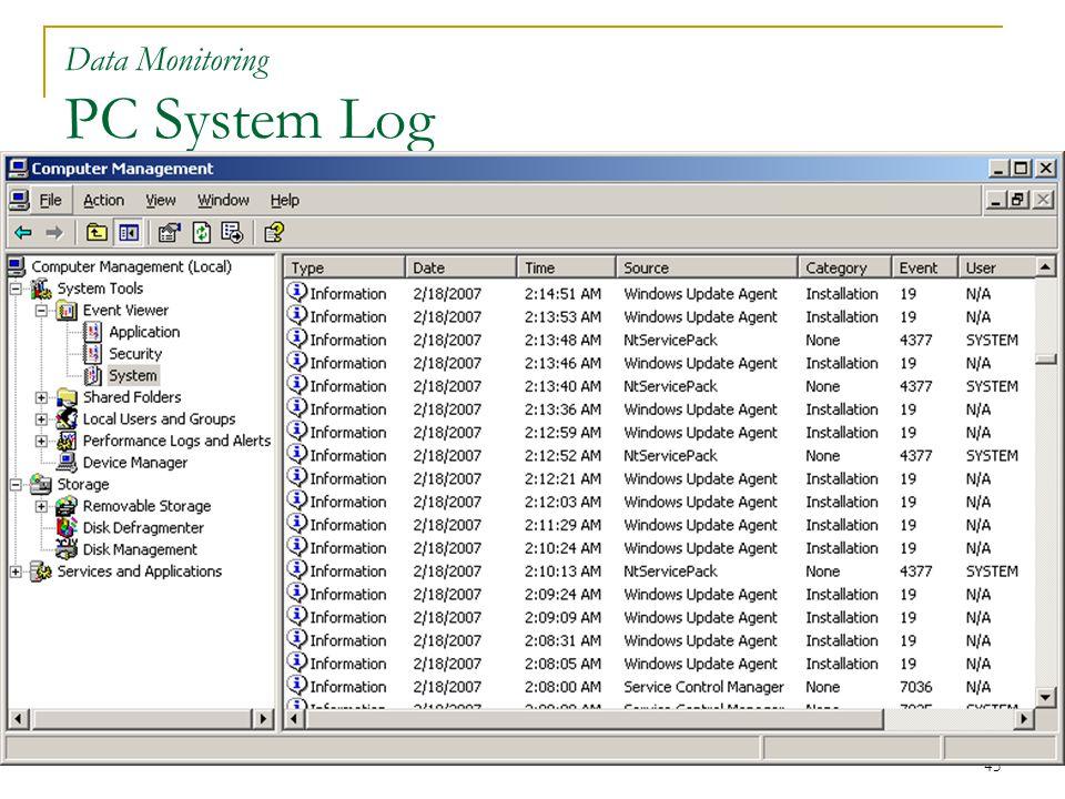 45 Data Monitoring PC System Log
