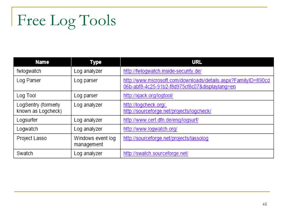 48 Free Log Tools