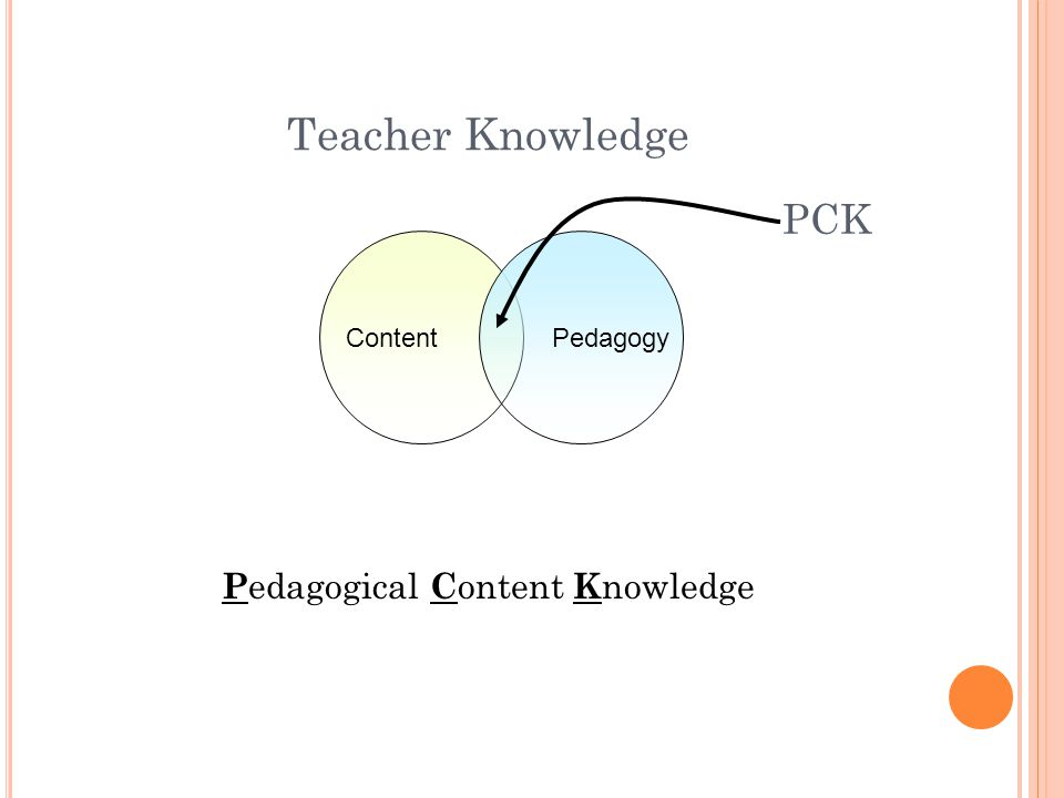 Teacher Knowledge P edagogical C ontent K nowledge Content Pedagogy PCK