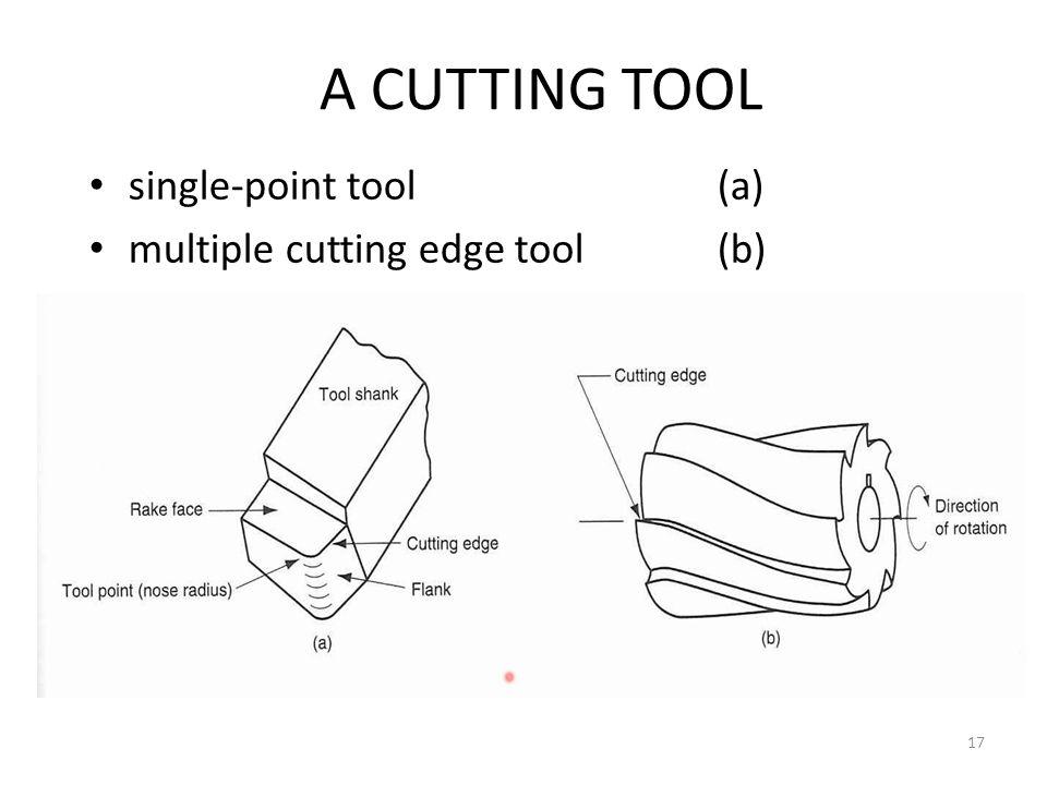 17 A CUTTING TOOL single-point tool(a) multiple cutting edge tool(b)