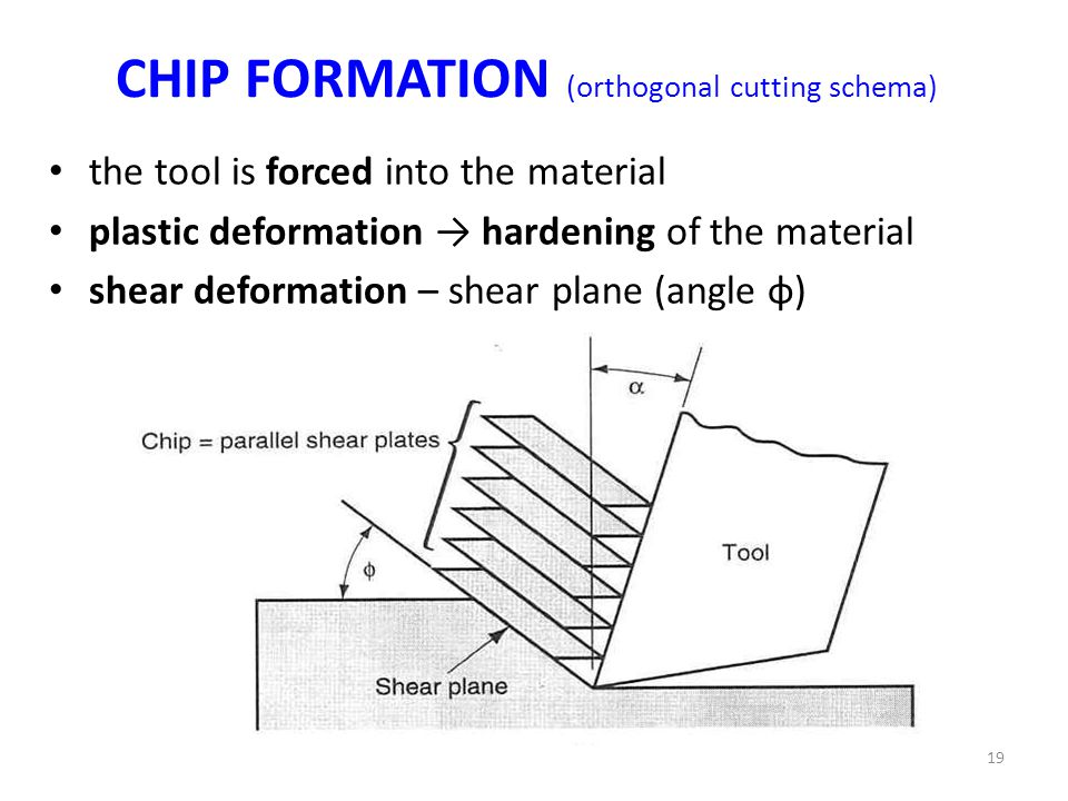 19 CHIP FORMATION (orthogonal cutting schema) the tool is forced into the material plastic deformation hardening of the material shear deformation – s