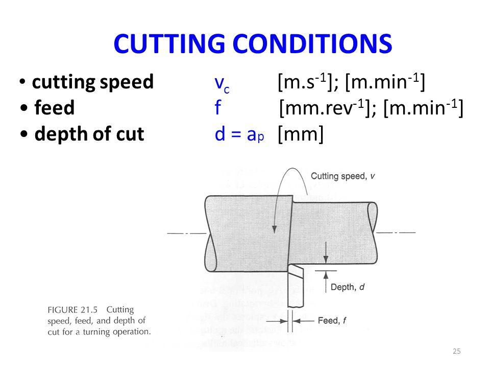 25 CUTTING CONDITIONS cutting speed v c [m.s -1 ]; [m.min -1 ] feed f [mm.rev -1 ]; [m.min -1 ] depth of cut d = a p [mm]