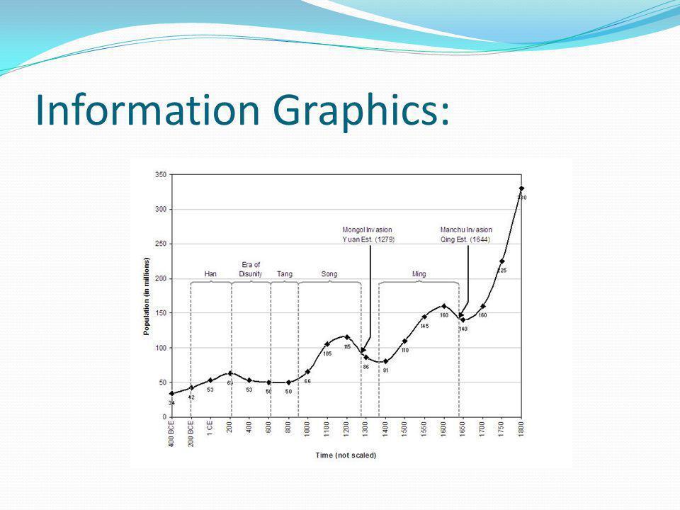 Information Graphics: