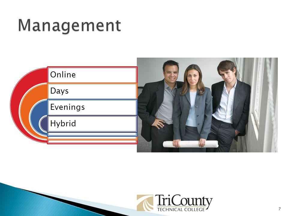 ContentCredit Hours General Education 15 Program Courses 42 Elective Program Courses 6 DEGREE63 18 Major: Accounting