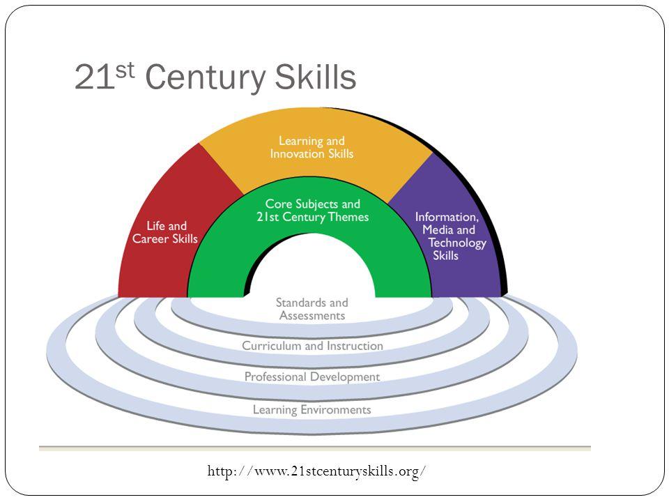 21 st Century Skills http://www.21stcenturyskills.org/
