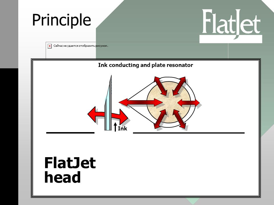 Principle Ink conducting and plate resonator Ink FlatJet head