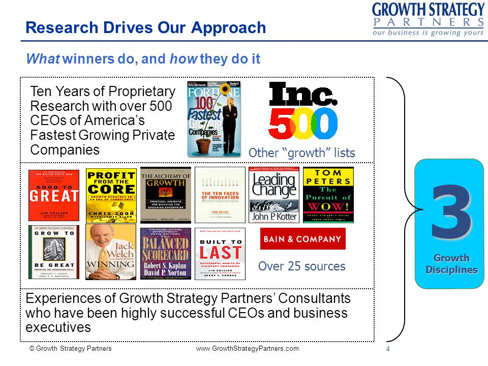 © Growth Strategy Partners   4 Research Drives Our Approach What winners do, and how they do it Experiences of Growth Strategy Partners Consultants who have been highly successful CEOs and business executives 3GrowthDisciplines Other growth lists Ten Years of Proprietary Research with over 500 CEOs of Americas Fastest Growing Private Companies Over 25 sources