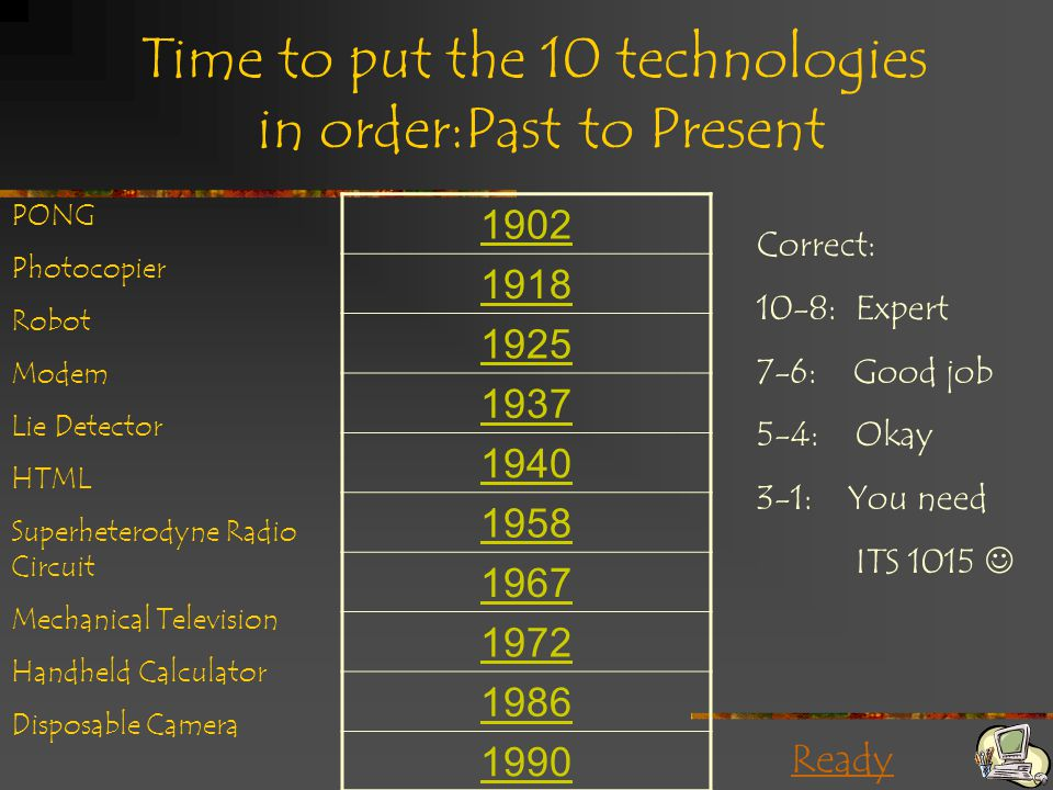 Ready Time to put the 10 technologies in order:Past to Present 1902 1918 1925 1937 1940 1958 1967 1972 1986 1990 PONG Photocopier Robot Modem Lie Detector HTML Superheterodyne Radio Circuit Mechanical Television Handheld Calculator Disposable Camera Correct: 10-8: Expert 7-6: Good job 5-4: Okay 3-1: You need ITS 1015