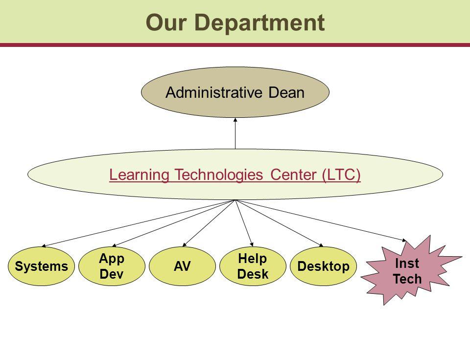 Our Department Learning Technologies Center (LTC) Administrative Dean SystemsAV App Dev Help Desk Desktop Inst Tech