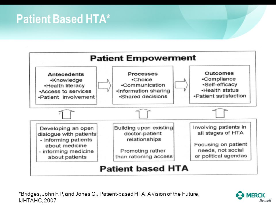 Patient Based HTA* *Bridges, John F.P, and Jones C,. Patient-based HTA: A vision of the Future, IJHTAHC, 2007