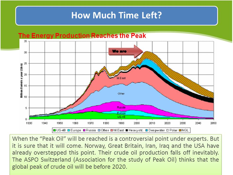 How Much Time Left. When the Peak Oil will be reached is a controversial point under experts.