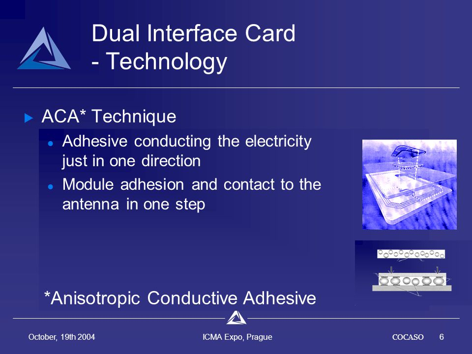 COCASO7 October, 19th 2004 ICMA Expo, Prague Dual Interface Card - Challenges Connection Module – Antenna Mechanical and Environmental stress Lifetime up to 10 years Bridging technology from contact to contactless