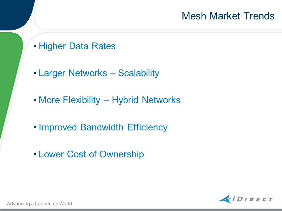 Mesh Market Trends Higher Data Rates Larger Networks – Scalability More Flexibility – Hybrid Networks Improved Bandwidth Efficiency Lower Cost of Owne