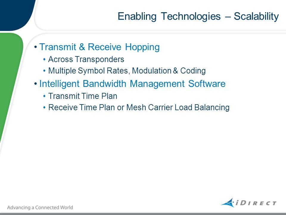 Enabling Technologies – Scalability Transmit & Receive Hopping Across Transponders Multiple Symbol Rates, Modulation & Coding Intelligent Bandwidth Ma
