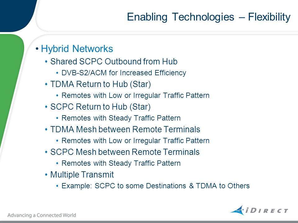 Enabling Technologies – Flexibility Hybrid Networks Shared SCPC Outbound from Hub DVB-S2/ACM for Increased Efficiency TDMA Return to Hub (Star) Remote