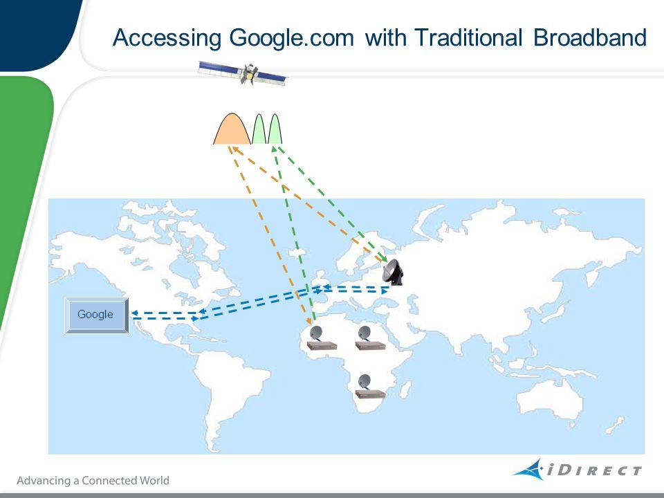 Accessing Google.com with Traditional Broadband Google