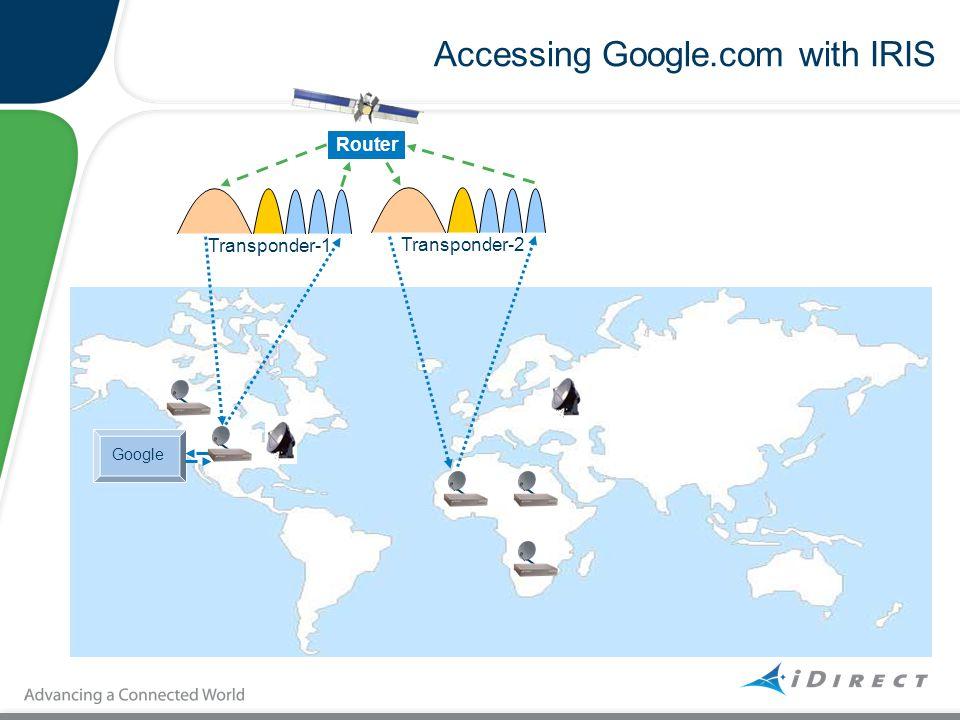 Accessing Google.com with IRIS Google Transponder-1 Transponder-2 Router