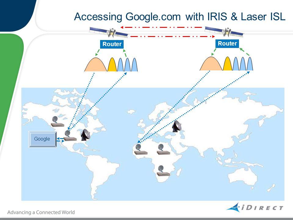 Accessing Google.com with IRIS & Laser ISL Google Router