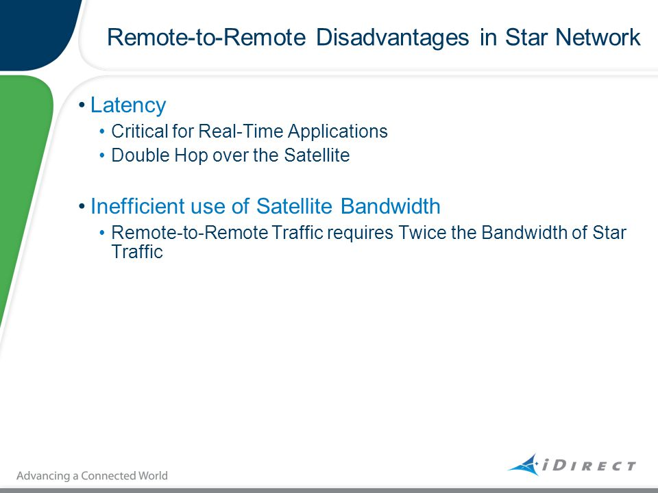 Remote-to-Remote Disadvantages in Star Network Latency Critical for Real-Time Applications Double Hop over the Satellite Inefficient use of Satellite